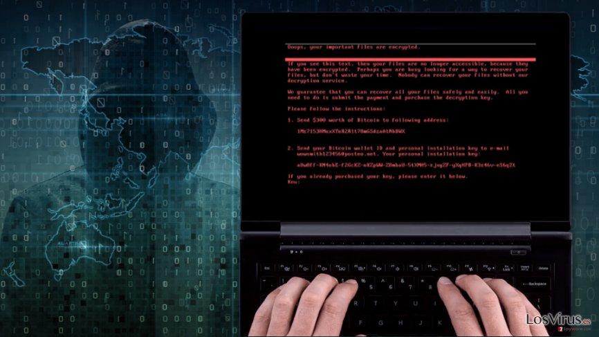 NotPetya ransomware attack
