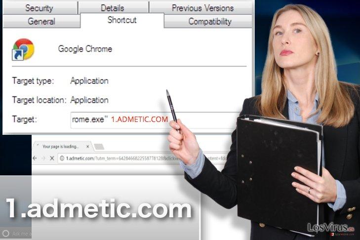 Ejemplo del virus 1.admetic.com