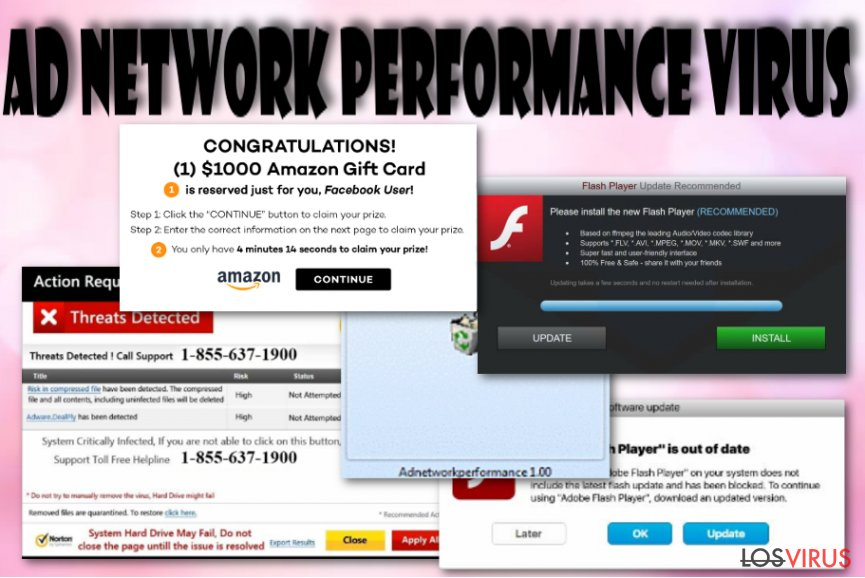 El virus Ad Network Performance
