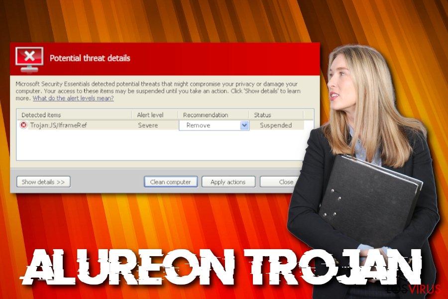 Botnet Alureon