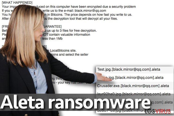 El virus ransomware Aleta