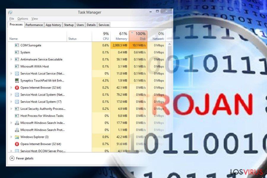 El troyano COM surrogate causa un alto uso del CPU