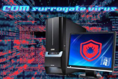 Infección del virus COM surrogate