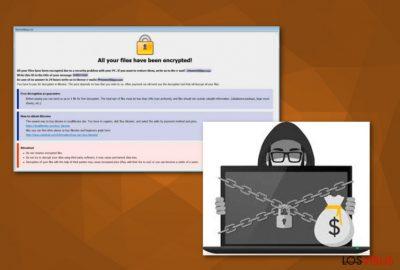 Virus ransomware Combo