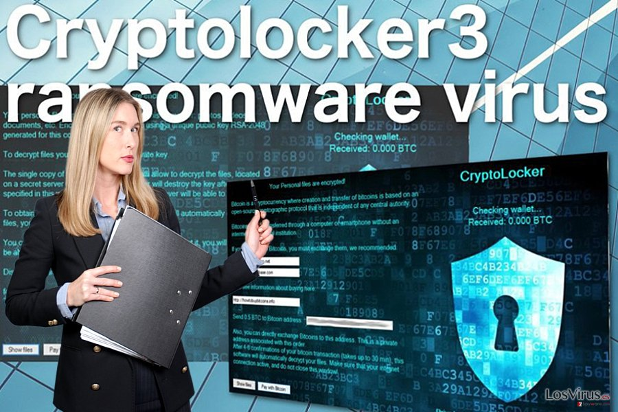 El virus ransomware Cryptolocker3