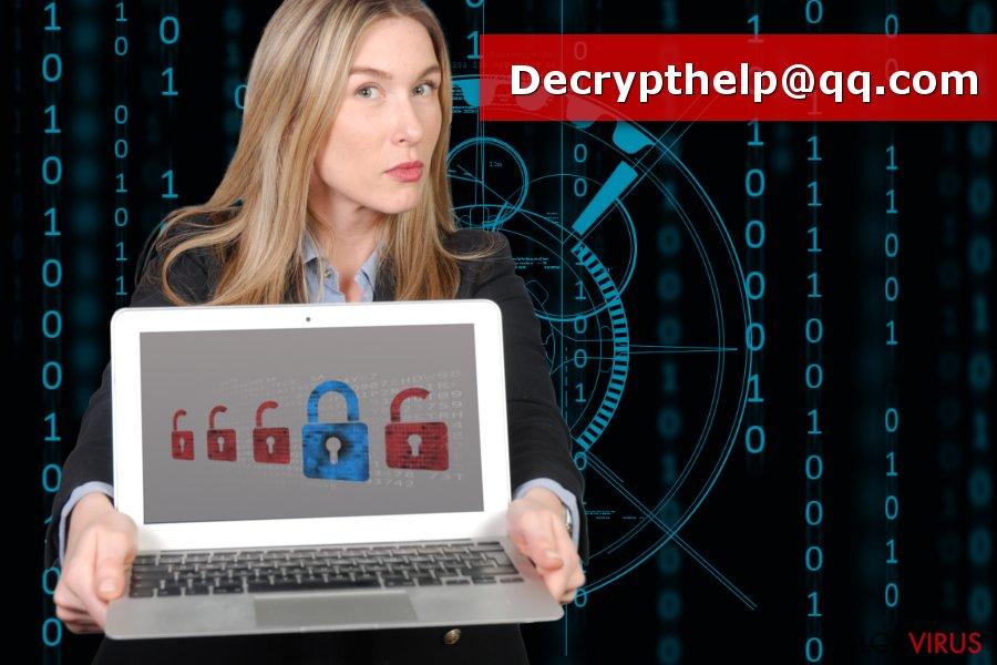 Ransomware Decrypthelp@qq.com