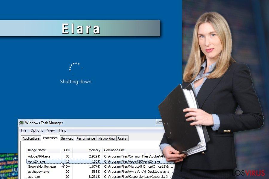 Ejemplo del virus Elara