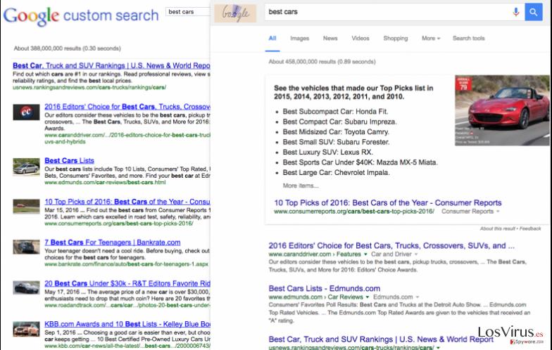 9o0gle.com search results compared with Google.com search results
