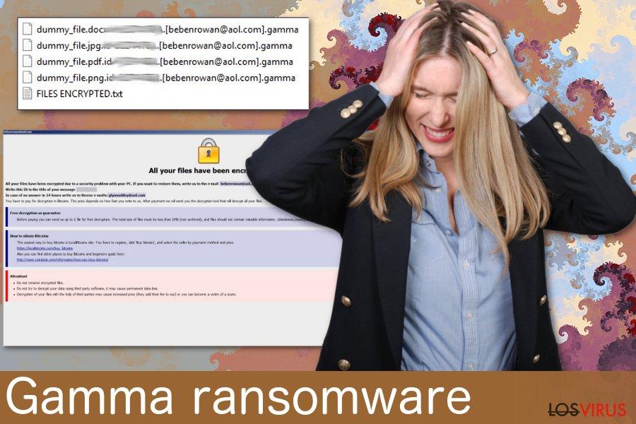 Virus ransomware Gamma