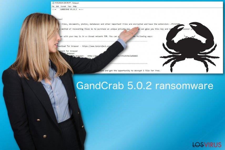 Ransomware GandCrab 5.0.2
