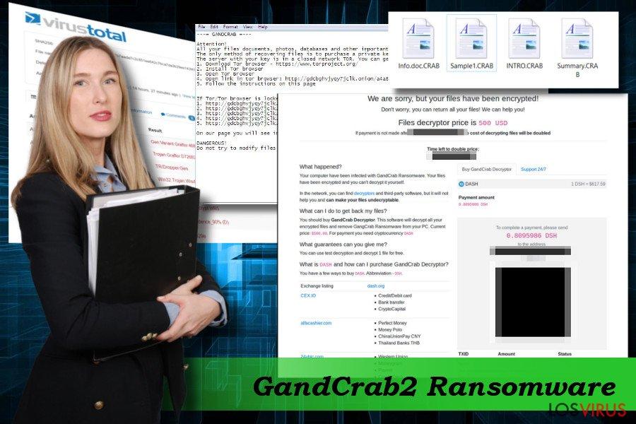 Ransomware GandCrab2