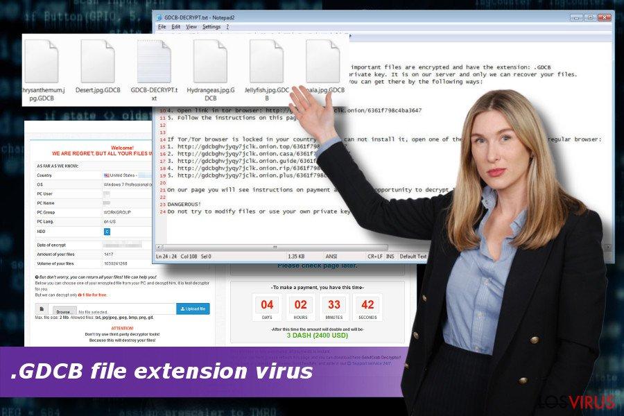 Mostrando el ransomware extensión de archivo .GDCB