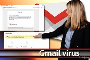 Virus Gmail