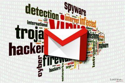 VirusGmail