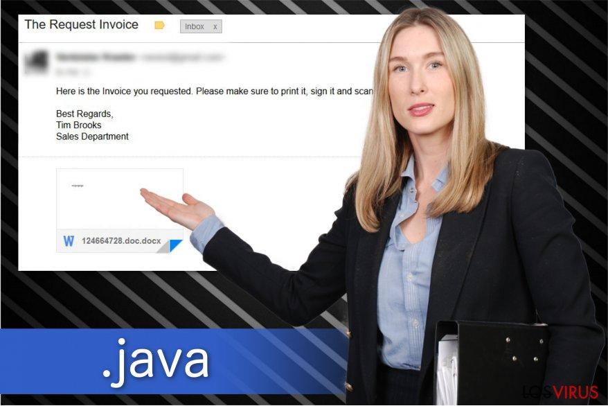 Ilustración del ransomware extensión de archivo .java