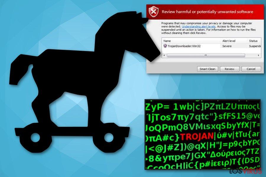 Troyano JS Downloader