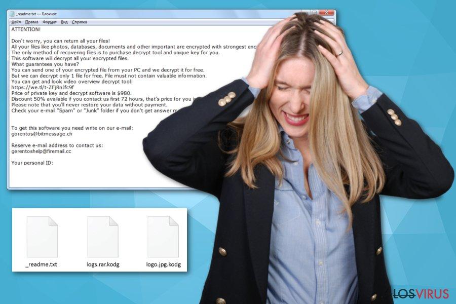 Virus ransomware Kodg