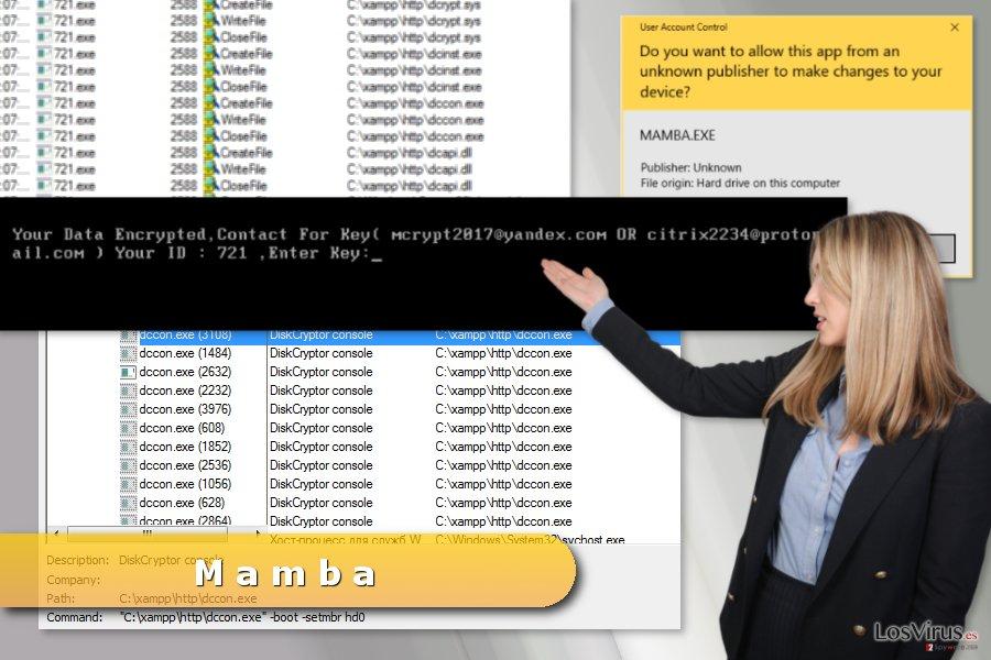 Mamba ransomware virus