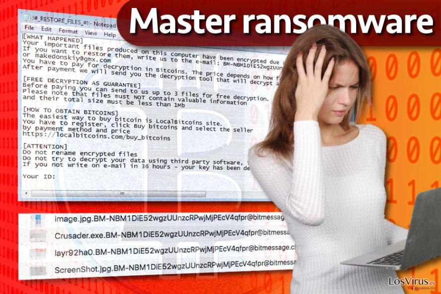 Virus Master