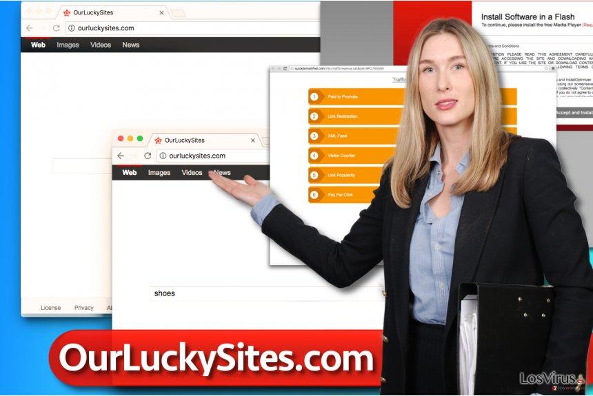 Virus Ourluckysites.com