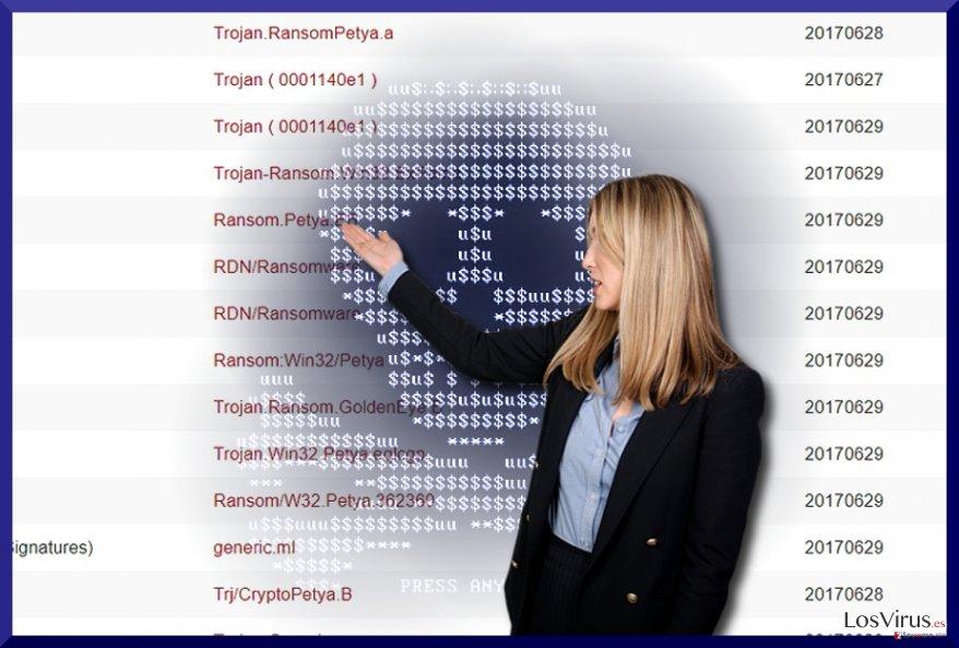 El virus ransomware Petna