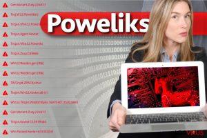 Virus Poweliks