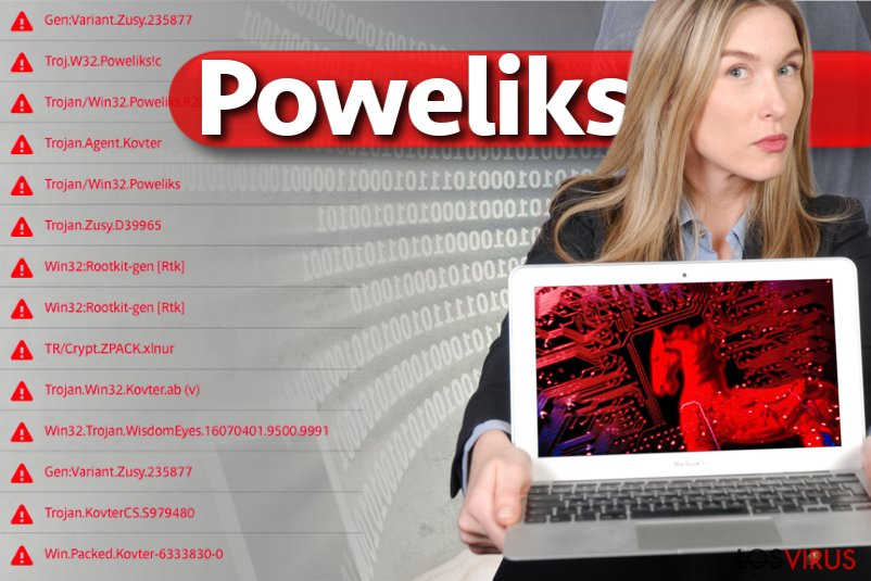 Virus Poweliks