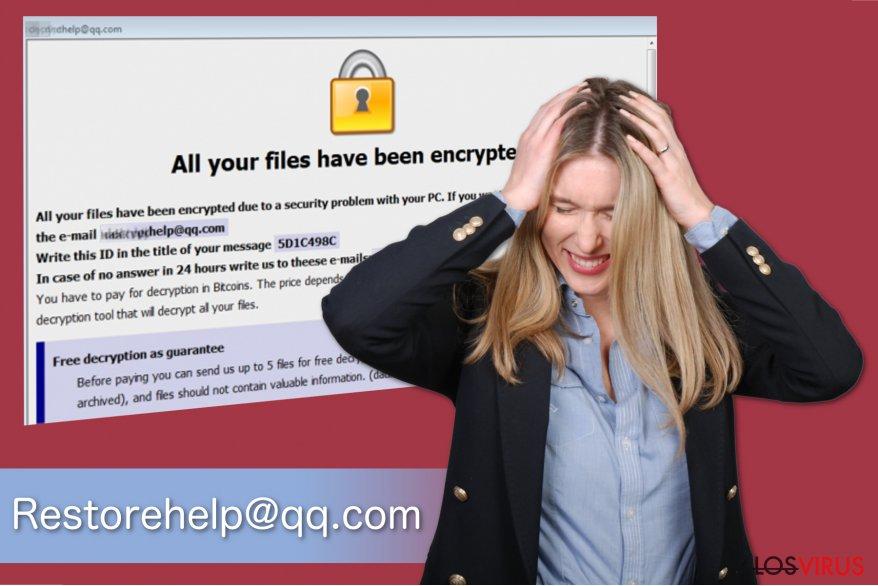 Ilustración del ransomware Restorehelp@qq.com