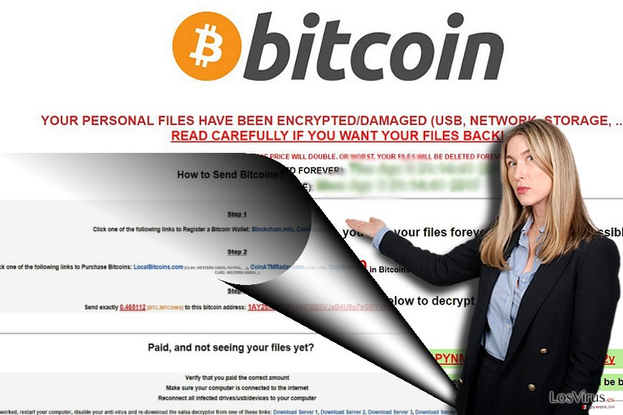 Virus ransomware Salsa