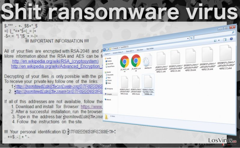 Image of the .Shit ransomware virus