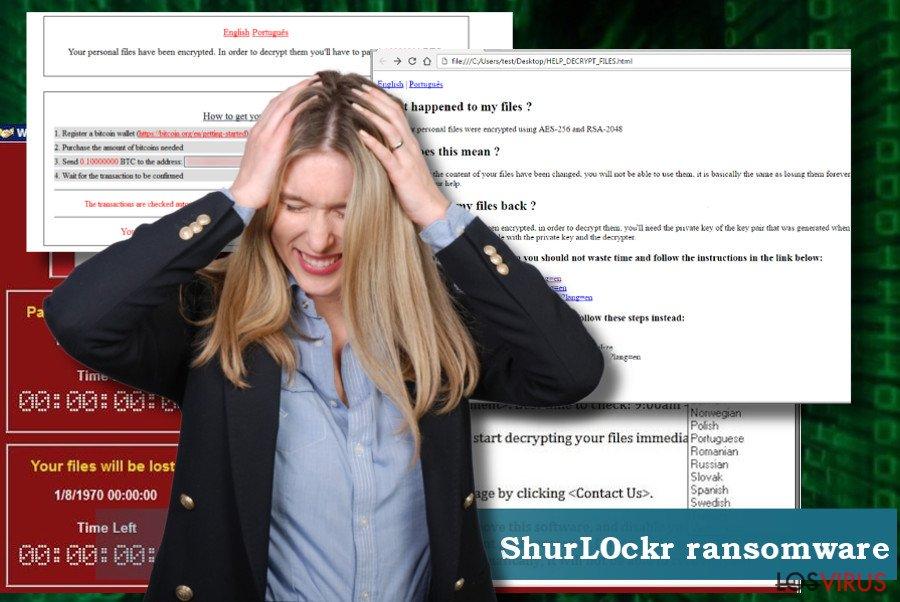 Guía de eliminación del virus ShurL0ckr