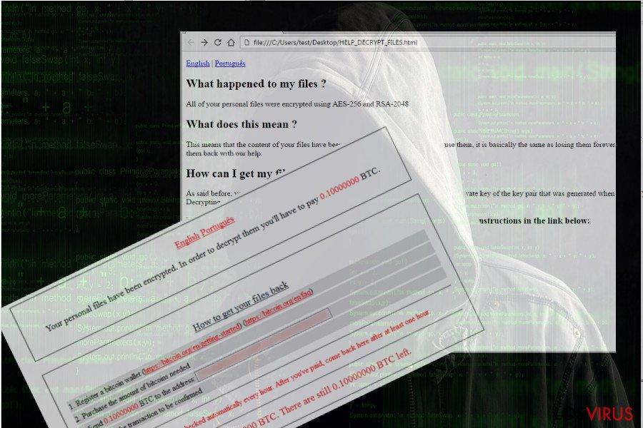 Ilustración del ransomware ShurL0ckr