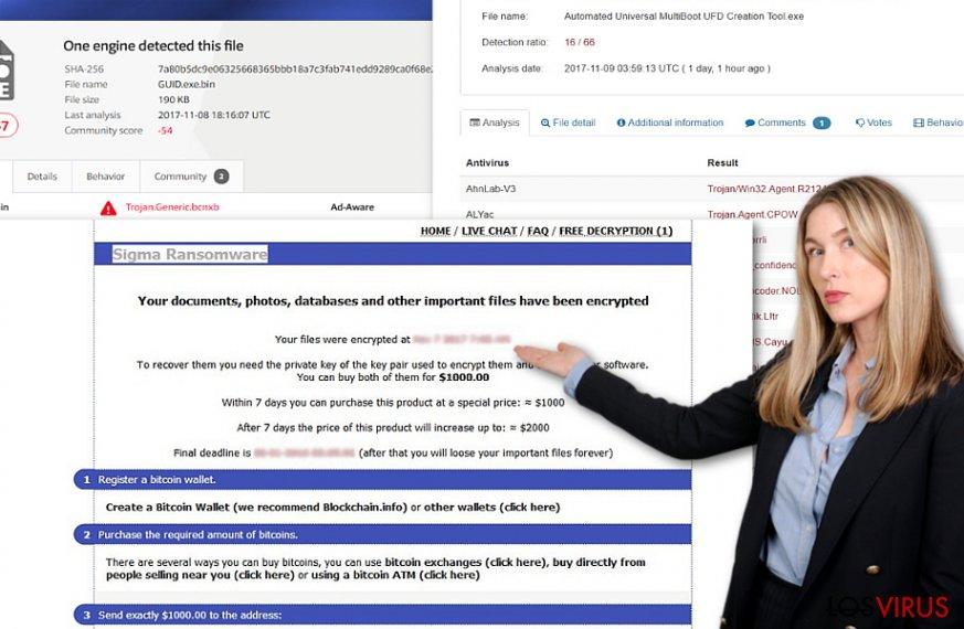 Virus ransomware Sigma