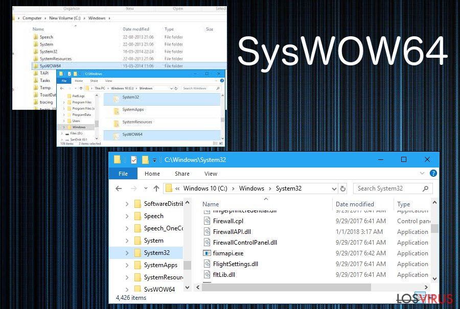 Proceso SysWOW64