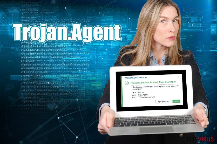 Virus Trojan.Agent