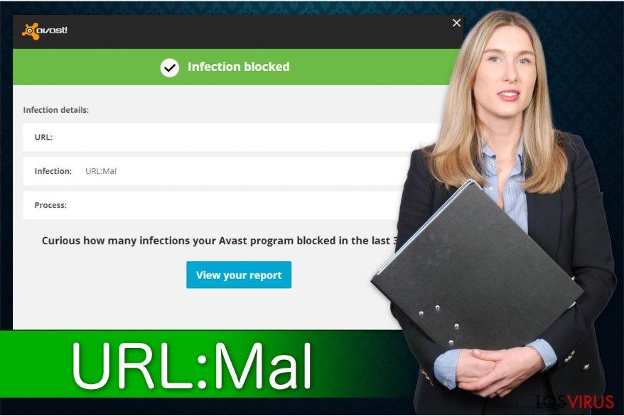 Ilustración del adware URL:Mal