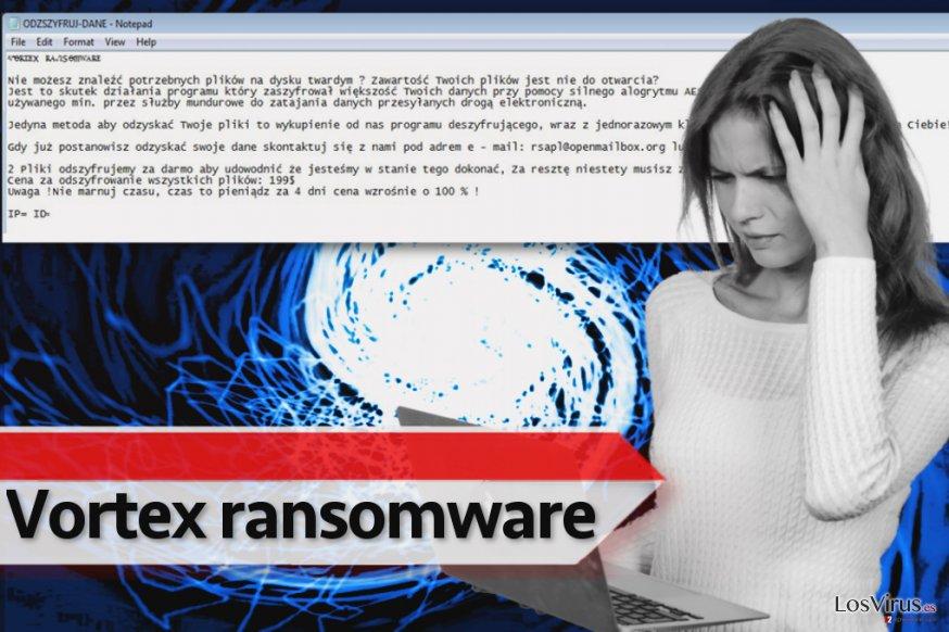 El ransomware