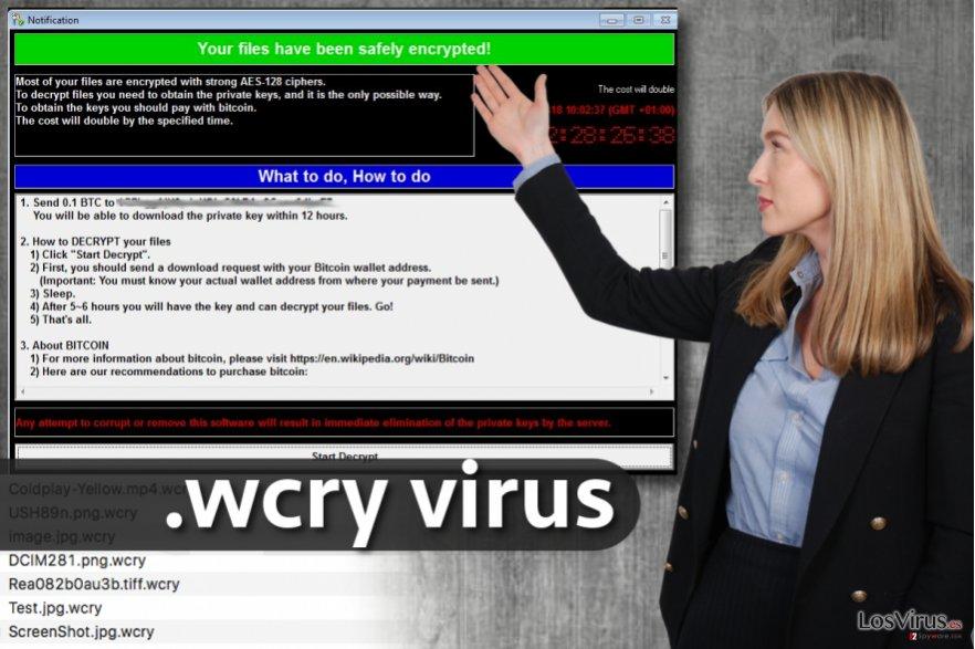 Virus extensión de archivo .wcry
