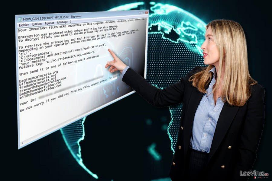 Nota del ransomware XData