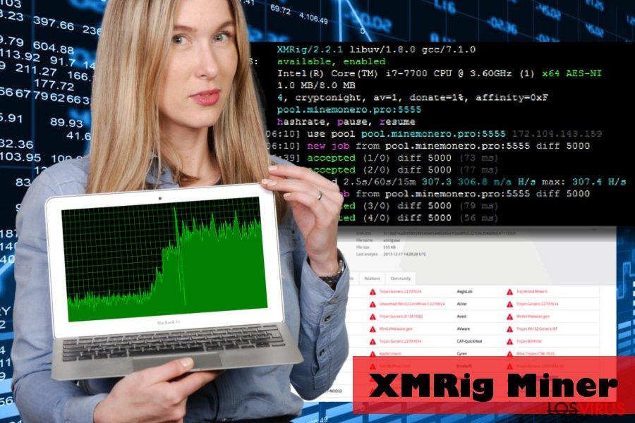 El malware XMRig explota los recursos del CPU